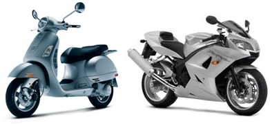 Locksmith Services for Motorcycles in London